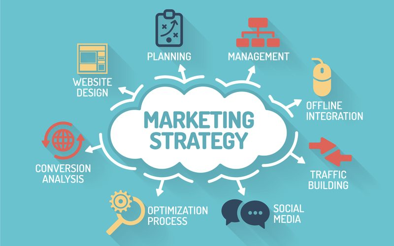 The Importance And Strategies Of Internet Marketing